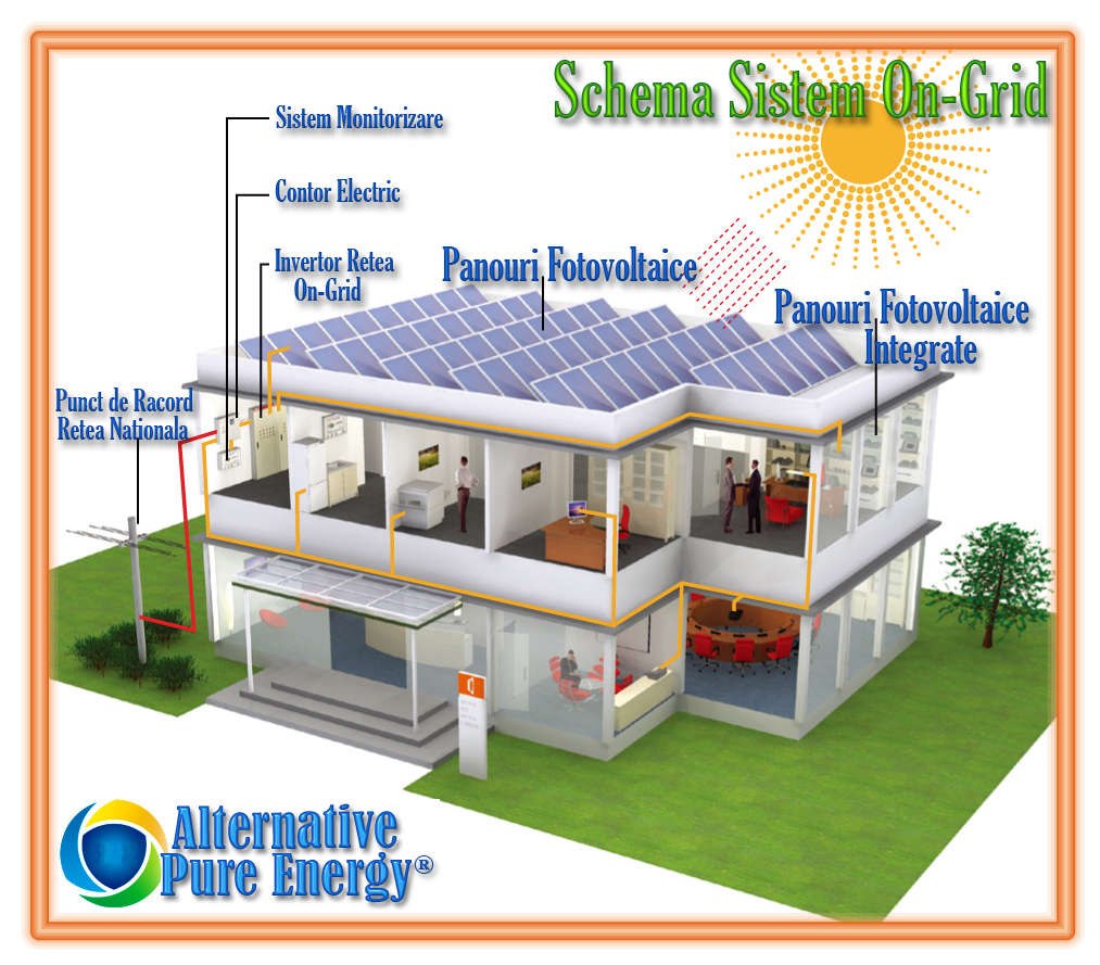Schema Sistem on grid www.AlternativePureEnergy.ro 1