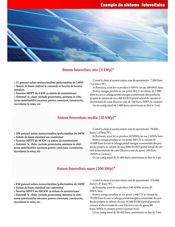 Sisteme Fotovoltaice cu Injectare in Retea_005