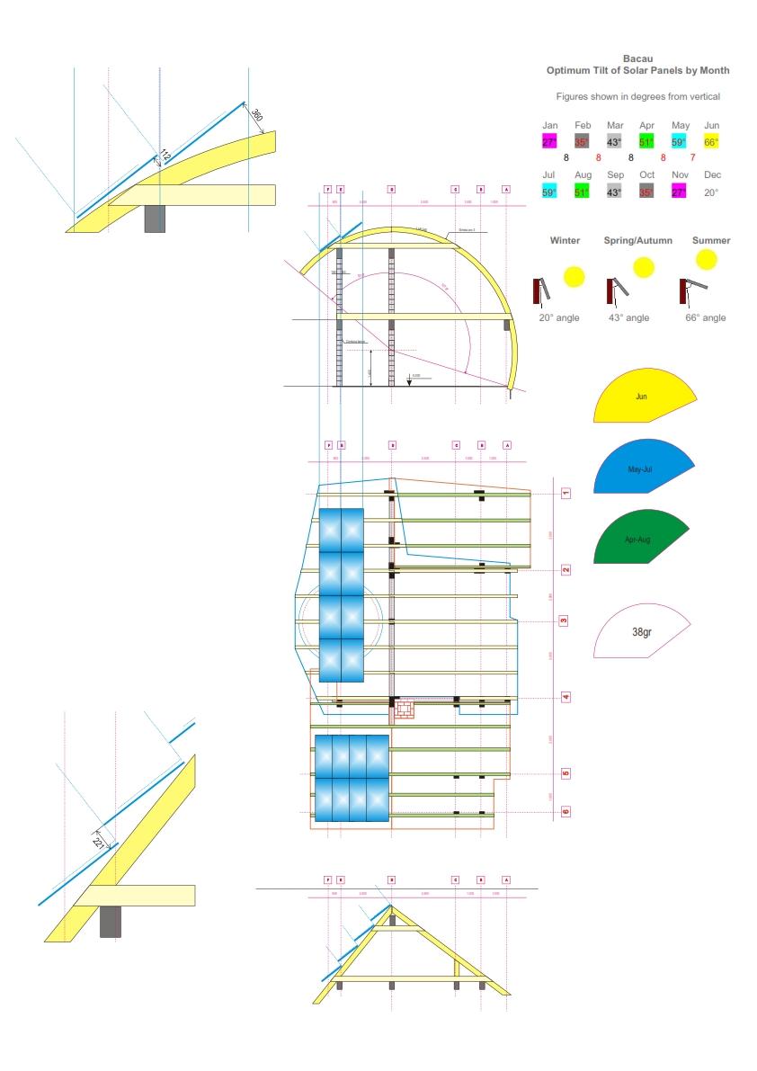 14 Sistem Fotovoltaic On-Grid cu Livrare in Retea
